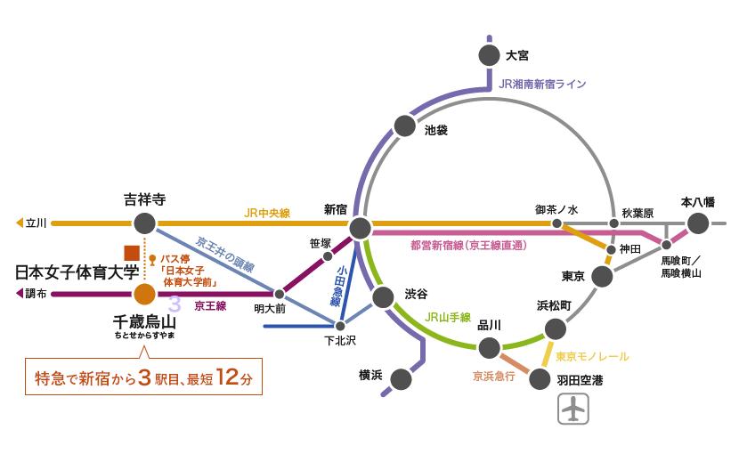 千歳 烏山 駅 時刻 表